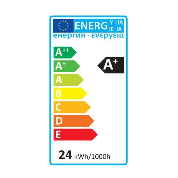 Ledlam LED Surface Panel Light 24W Round 30RPS Energy Label
