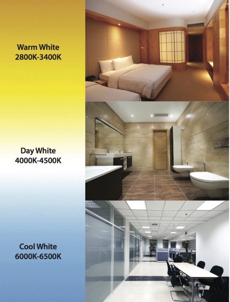Ledlam-led-colour-temperature-guide-rooms